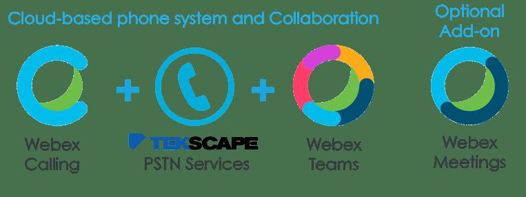 Webex Calling Tekscape